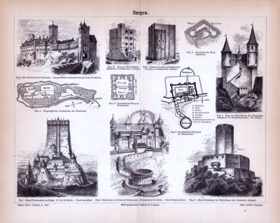 Burgen ca. 1885 Original der Zeit