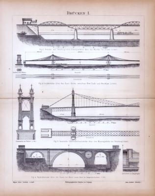 Brücken I. ca. 1885 Original der Zeit