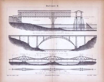 Brücken II. ca. 1885 Original der Zeit