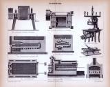 Brotfabrikation ca. 1885 Original der Zeit