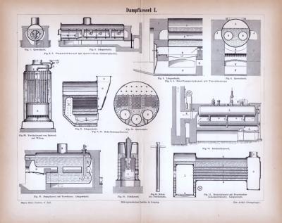 Dampfkessel I. ca. 1885 Original der Zeit