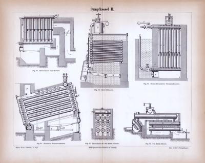 Dampfkessel II. ca. 1885 Original der Zeit