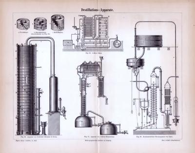 Destillations Apparate ca. 1885 Original der Zeit