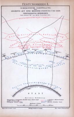 Festungskrieg I. ca. 1885 Original der Zeit