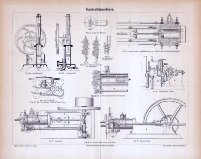 Stiche aus 1885 zeigen verschiedene Gaskraftmaschinen.