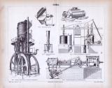 Stich aus 1885 zeigt verschiedene Gebläse.