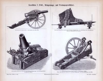 Stich aus 1885 mit Abbildungen von Geschützen, hier Feld-, Belagerungs- und Festungsgeschütze.