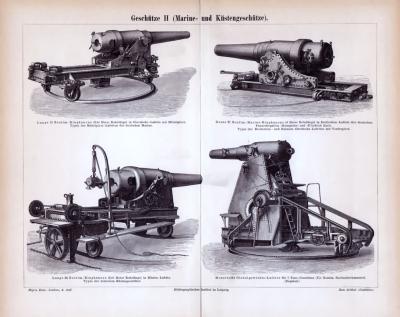 Stich aus 1885 mit Abbildungen von Geschützen, hier Marine- und Küstengeschütze.