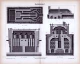 Stich aus 1885 zum Thema Glasfabrikation zeigt verschiedene Anlagen.