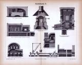 Stich aus 1885 zum Thema Glasfabrikation zeigt verschiedene Maschinen.