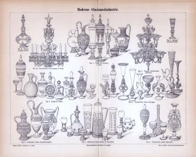 Lithographie aus 1885 zum Thema Glaskunstindustrie zeigt verschiedene Objekte aus 8 Stilrichtungen.