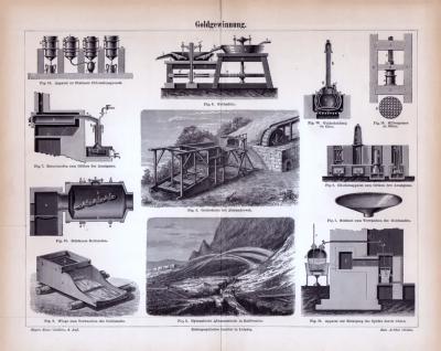 Stich aus 1885 zum Thema Goldgewinnung.