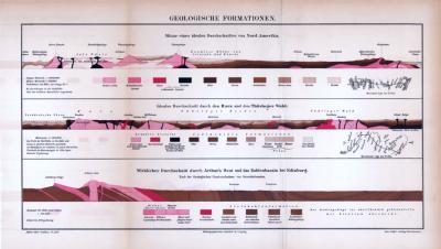 Farbige Lithographie aus 1885 zeigt 3 Geologische Formationen.
