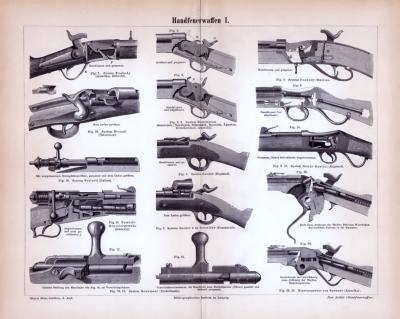 Stich aus 1885 zeigt verschiedene Handfeuerwaffen und technische Illustrationen dazu.