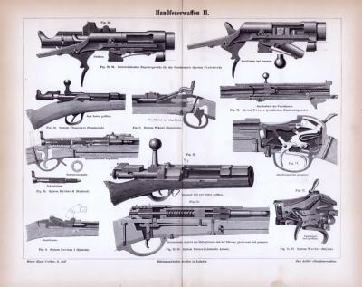 Stich aus 1885 zeigt 10 verschiedene Handfeuerwaffen und technische Illustrationen dazu.