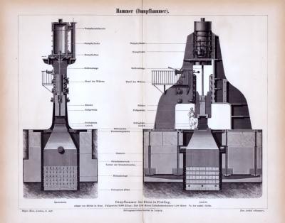 Stich aus 1885 mit zum Thema Mechanische Hämmer / Dampfhämmer.