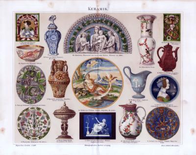 Chromolithographie aus 1885 zeigt verschiedene Objekte der Handwerkskunst aus Keramik.