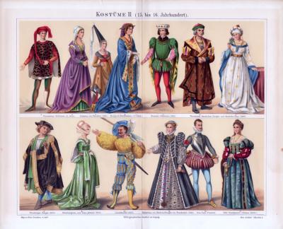 Chromolithographie aus 1885 zeigt verschiedene Arten von Kostümen aus 15. und 16. Jahrhundert.