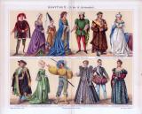 Chromolithographie aus 1885 zeigt verschiedene Arten von...