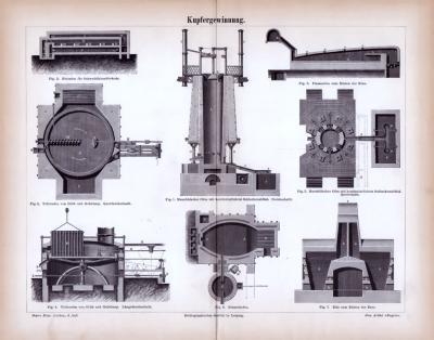Stich aus 1885 zum Thema Kupfergewinnung.