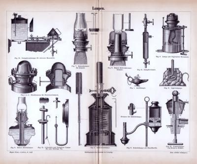 Stich aus 1885 zeigt verschiedene Lampenarten.