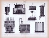 Stich aus 1885 zum Thema Leuchtgasbereitung.