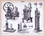 Stich aus 1885 zeigt verschiedene Luftpumpen.