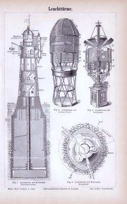 Stich aus 1885 zeigt Leuchttürme und Leuchtfeuer.