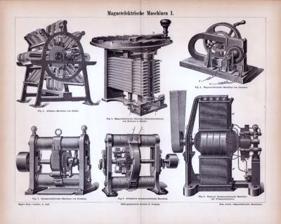 Stich aus 1885 zeigt 6 Abbildungen von magnetelektrischen Maschinen.