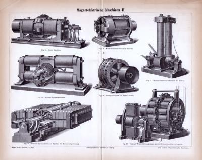 Stich aus 1885 zeigt 7 Abbildungen von magnetelektrischen Maschinen.
