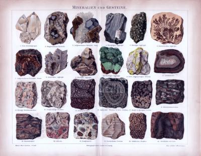 Chromolithographie aus 1885 zeigt Mineralien und Gesteinssorten.