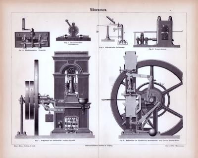 Stiche aus 1885 zum Thema Münzwesen.