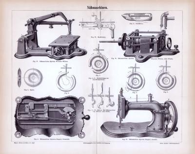 Stich aus 1885 zeigt 4 verschiedene Nähmaschinen.