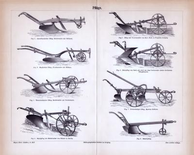 Stich aus 1885 zeigt technische Darstellungen von landwirtschaftlich genutzen Pflügen.