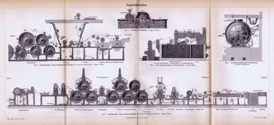 Technische Abhandlung mit Stichen aus 1885 zur Papierfabrikation.