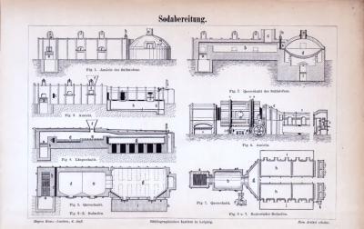 Stich aus 1885 zum Thema Sodabereitung.