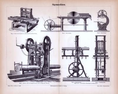 Technische Abhandlung mit Stichen aus 1885 zum Thema Sägen und Sägemaschinen.