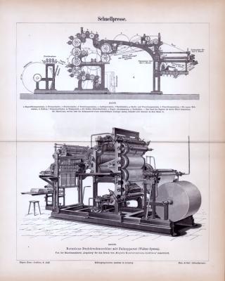 Technische Abhandlung mit Stichen aus 1885 zum Thema Schnellpressen.
