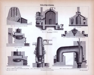 Stich aus 1885 zum Thema Schwefelgewinnung.
