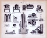 Stich aus 1885 zum Thema Silbergewinnung.