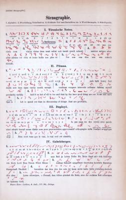 Farbige Lithographie aus 1885 zeigt verschiedene Stenographiesysteme.