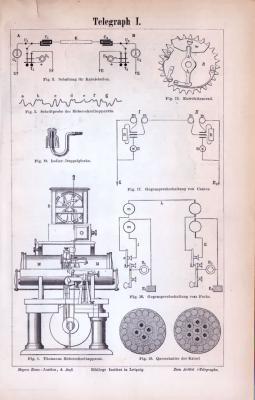 Stich aus 1885 zum Thema Telegraphenapparate.