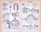 Stichen aus 1885 zum Thema Spinnereimaschinen.