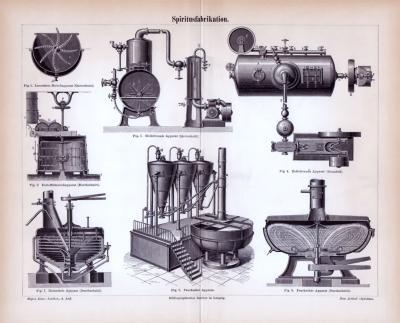 Stich aus 1885 zum Thema Spiritusfabrikation.