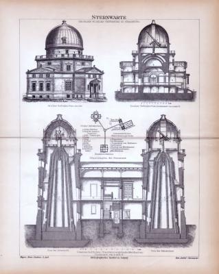 Stich aus 1885 zeigt Ansichten, Aufbau und Apparate von Sternwarten.