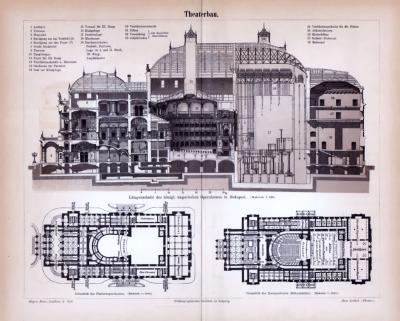 Architektonische Stiche aus 1885 zum Thema Theaterbau.