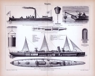 Technische Abhandlung mit Stichen aus 1885 zum Thema Torpedos.
