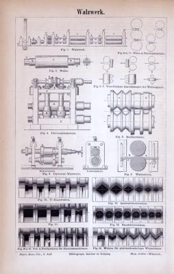 Stich aus 1885 zum Thema Walzwerke.