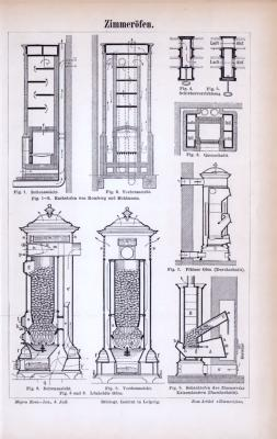Technische Abhandlung mit Stichen aus 1885 zum Thema Zimmeröfen.