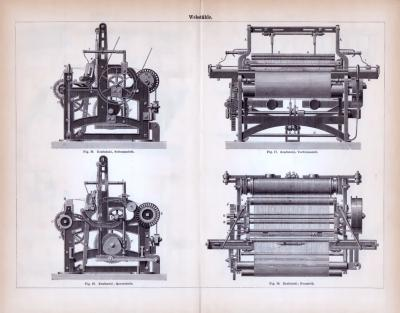 Stich aus 1885 zum Thema Webstühle.